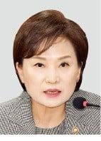 김현미의 1,2기 신도시 달래기[3기 신도시 관련]